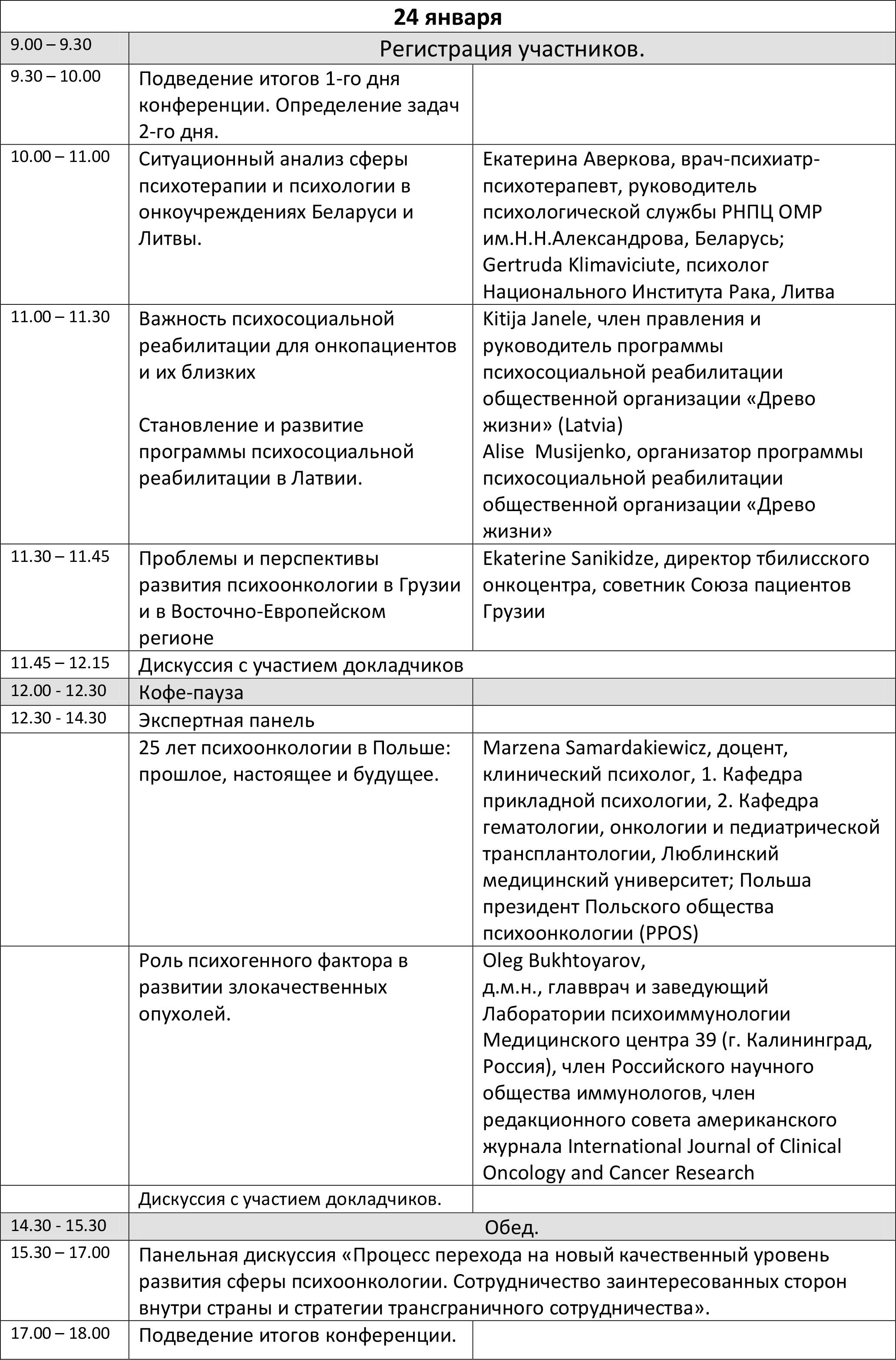 Программа 24.01.18